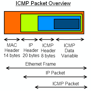 icmp_measurement.png